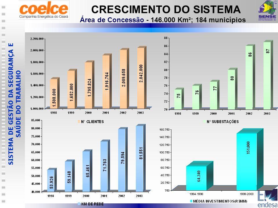 SISTEMA DE GESTÃO DA SEGURANÇA E SAÚDE DO TRABALHO RANKING PELA MÉDIA: N° PONTOS / INSPEÇÃO