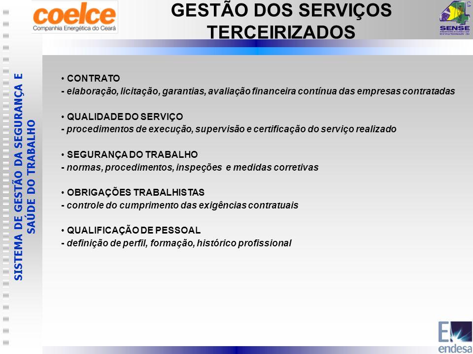 SISTEMA DE GESTÃO DA SEGURANÇA E SAÚDE DO TRABALHO CONTRATO - elaboração, licitação, garantias, avaliação financeira contínua das empresas contratadas