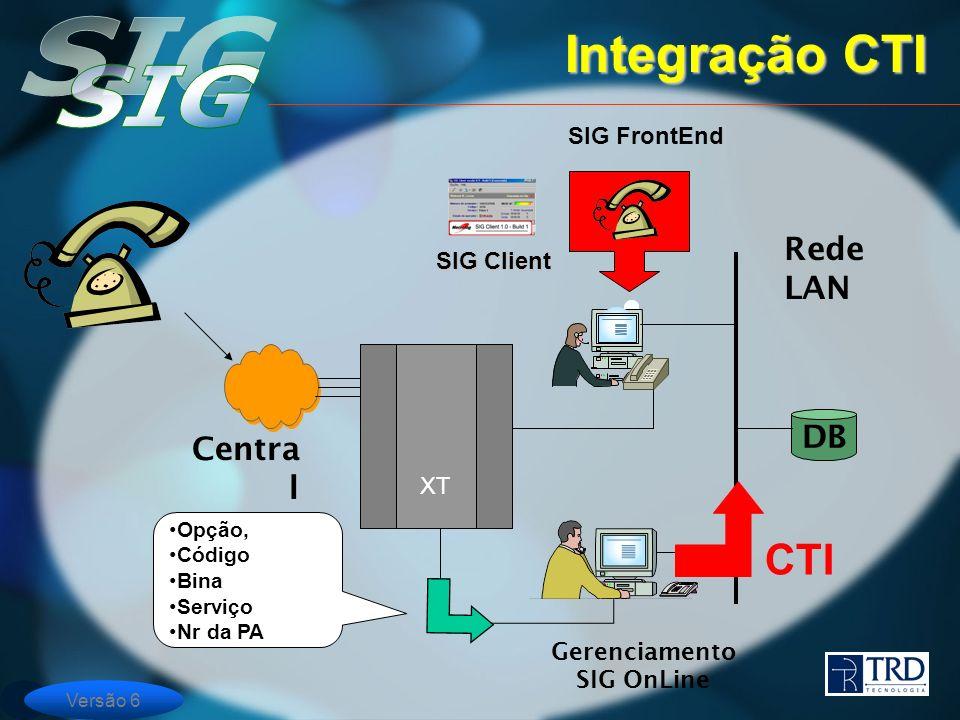Versão 6 Rede LAN DB Centra l Públic a Gerenciamento SIG OnLine CTI Integração CTI XT SIG Client Opção, Código Bina Serviço Nr da PA SIG FrontEnd