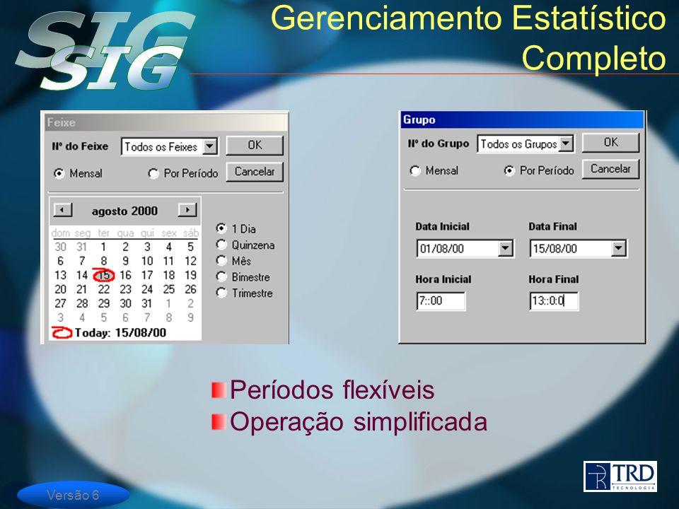 Gerenciamento Estatístico Completo Períodos flexíveis Operação simplificada