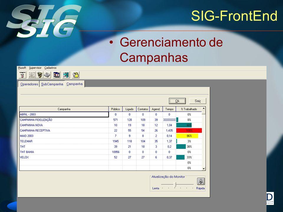 Versão 6 SIG-FrontEnd Gerenciamento de Campanhas