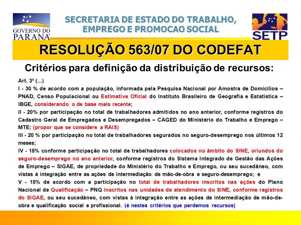 SECRETARIA DE ESTADO DO TRABALHO, EMPREGO E PROMOCAO SOCIAL RESOLUÇÃO 563/07 DO CODEFAT Critérios para definição da distribuição de recursos: Art. 3º