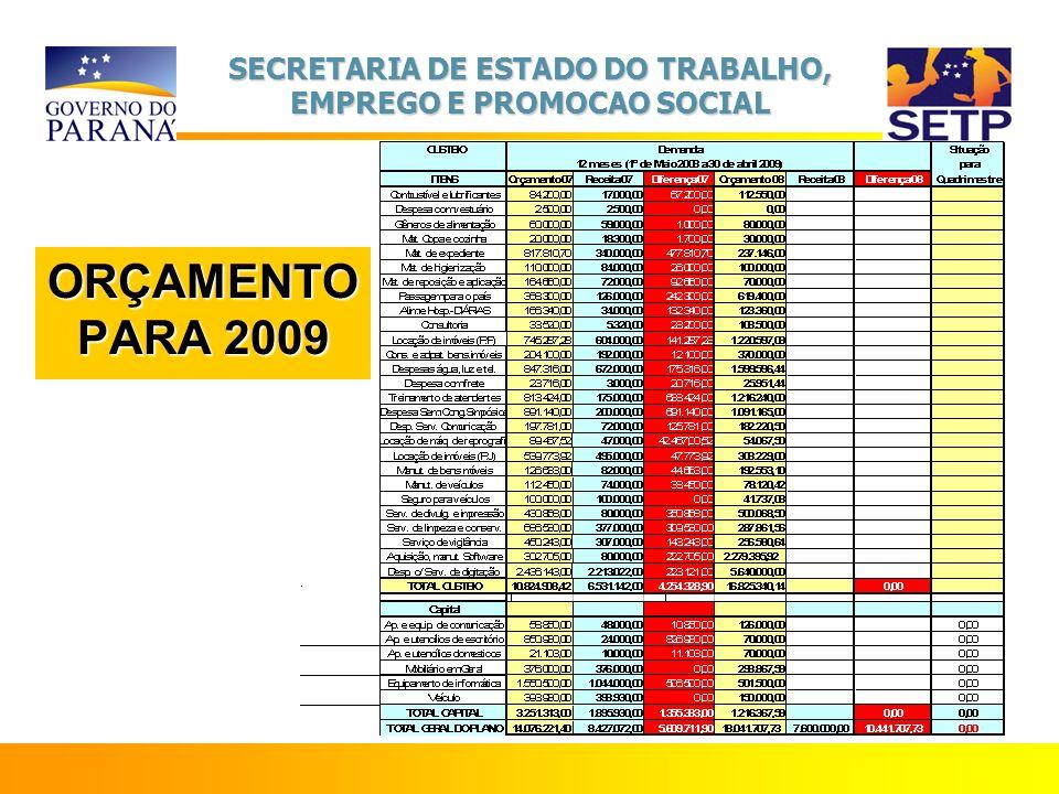 SECRETARIA DE ESTADO DO TRABALHO, EMPREGO E PROMOCAO SOCIAL ORÇAMENTO PARA 2009