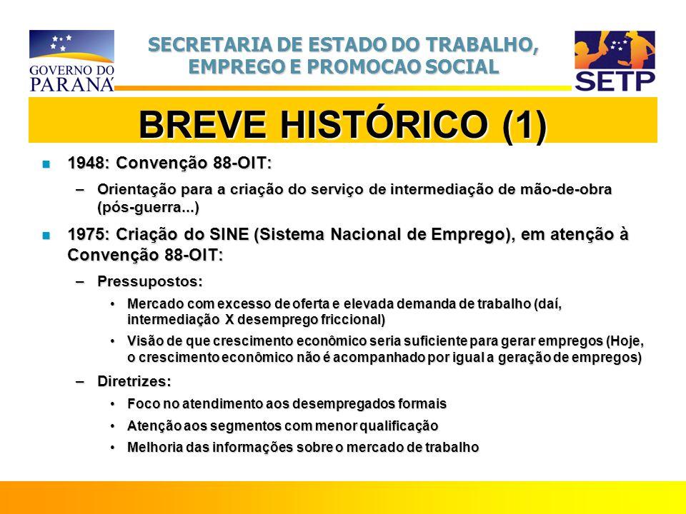 SECRETARIA DE ESTADO DO TRABALHO, EMPREGO E PROMOCAO SOCIAL BREVE HISTÓRICO (1) n 1948: Convenção 88-OIT: –Orientação para a criação do serviço de int
