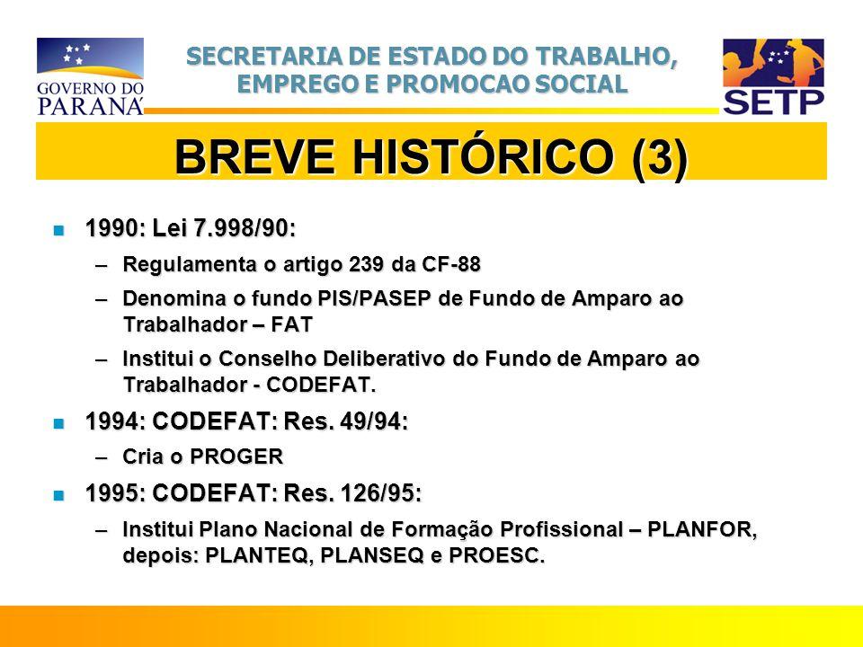 SECRETARIA DE ESTADO DO TRABALHO, EMPREGO E PROMOCAO SOCIAL BREVE HISTÓRICO (3) n 1990: Lei 7.998/90: –Regulamenta o artigo 239 da CF-88 –Denomina o f