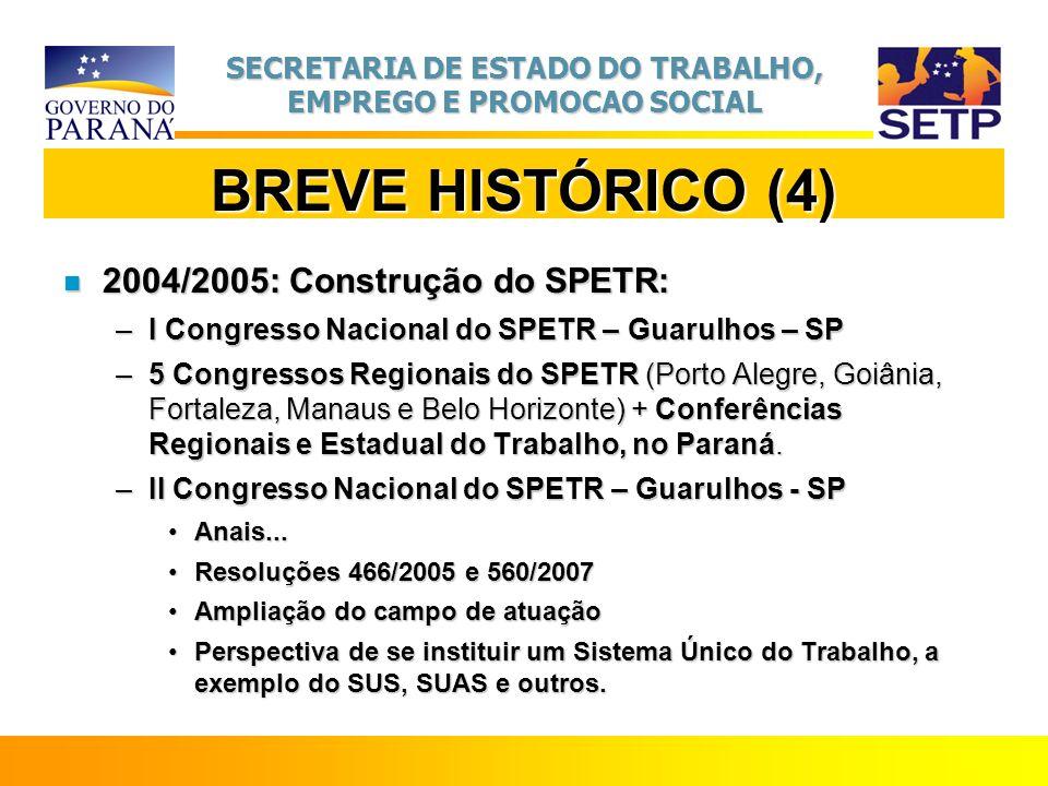 SECRETARIA DE ESTADO DO TRABALHO, EMPREGO E PROMOCAO SOCIAL BREVE HISTÓRICO (4) n 2004/2005: Construção do SPETR: –I Congresso Nacional do SPETR – Gua