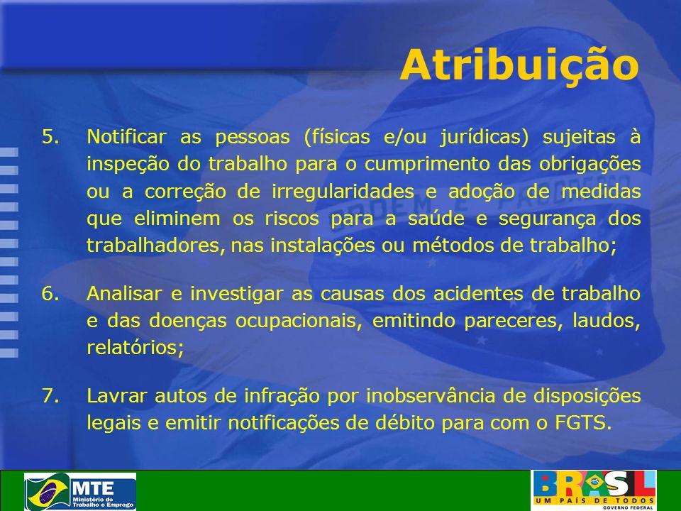 Atribuição 5.Notificar as pessoas (físicas e/ou jurídicas) sujeitas à inspeção do trabalho para o cumprimento das obrigações ou a correção de irregula