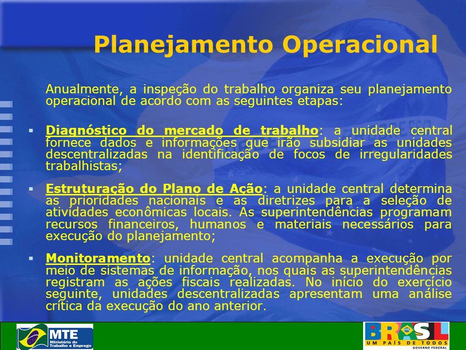 Planejamento Operacional Anualmente, a inspeção do trabalho organiza seu planejamento operacional de acordo com as seguintes etapas: Diagnóstico do me