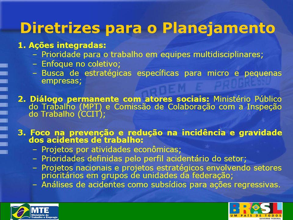 Diretrizes para o Planejamento 1. Ações integradas: –Prioridade para o trabalho em equipes multidisciplinares; –Enfoque no coletivo; –Busca de estraté