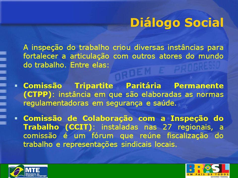 Diálogo Social A inspeção do trabalho criou diversas instâncias para fortalecer a articulação com outros atores do mundo do trabalho. Entre elas: Comi