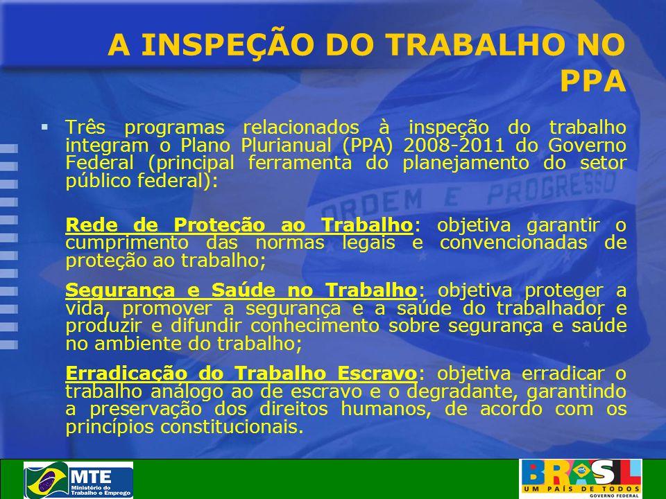 A INSPEÇÃO DO TRABALHO NO PPA Três programas relacionados à inspeção do trabalho integram o Plano Plurianual (PPA) 2008-2011 do Governo Federal (princ