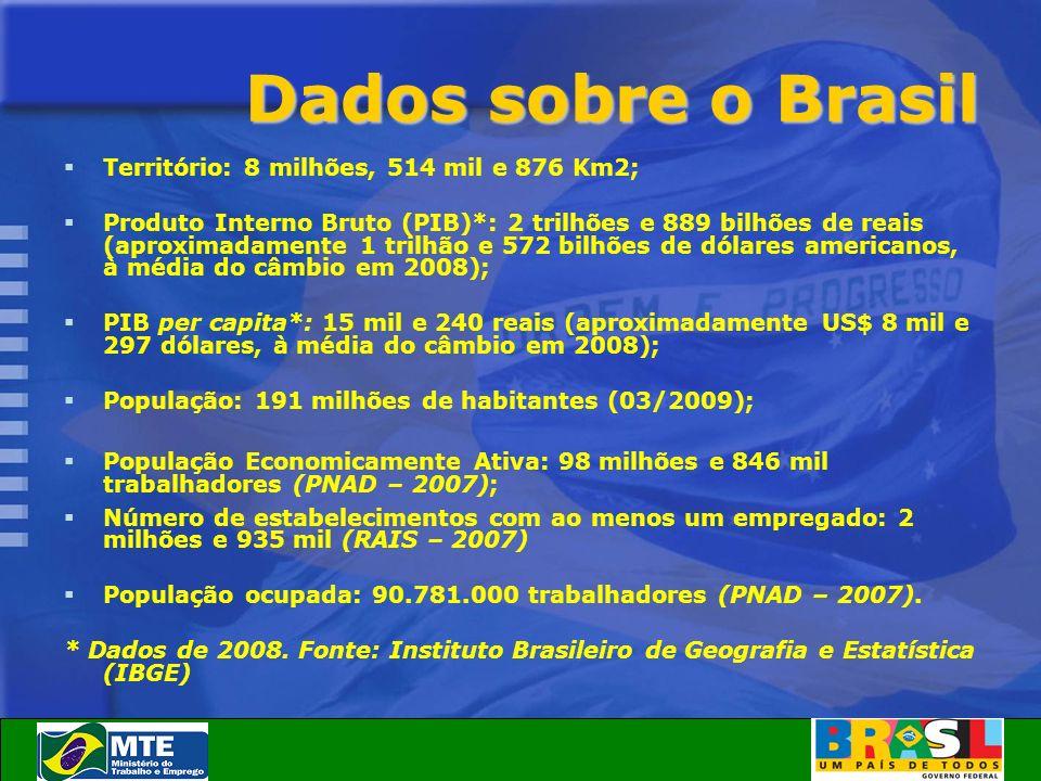 Dados sobre o Brasil Território: 8 milhões, 514 mil e 876 Km2; Produto Interno Bruto (PIB)*: 2 trilhões e 889 bilhões de reais (aproximadamente 1 tril