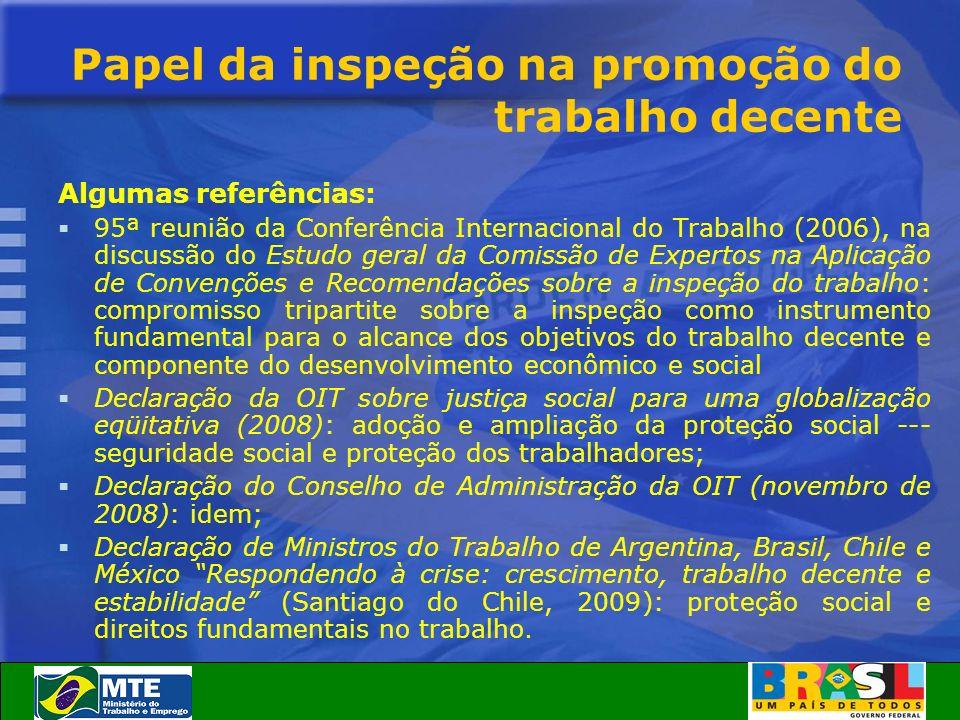 Papel da inspeção na promoção do trabalho decente Algumas referências: 95ª reunião da Conferência Internacional do Trabalho (2006), na discussão do Es