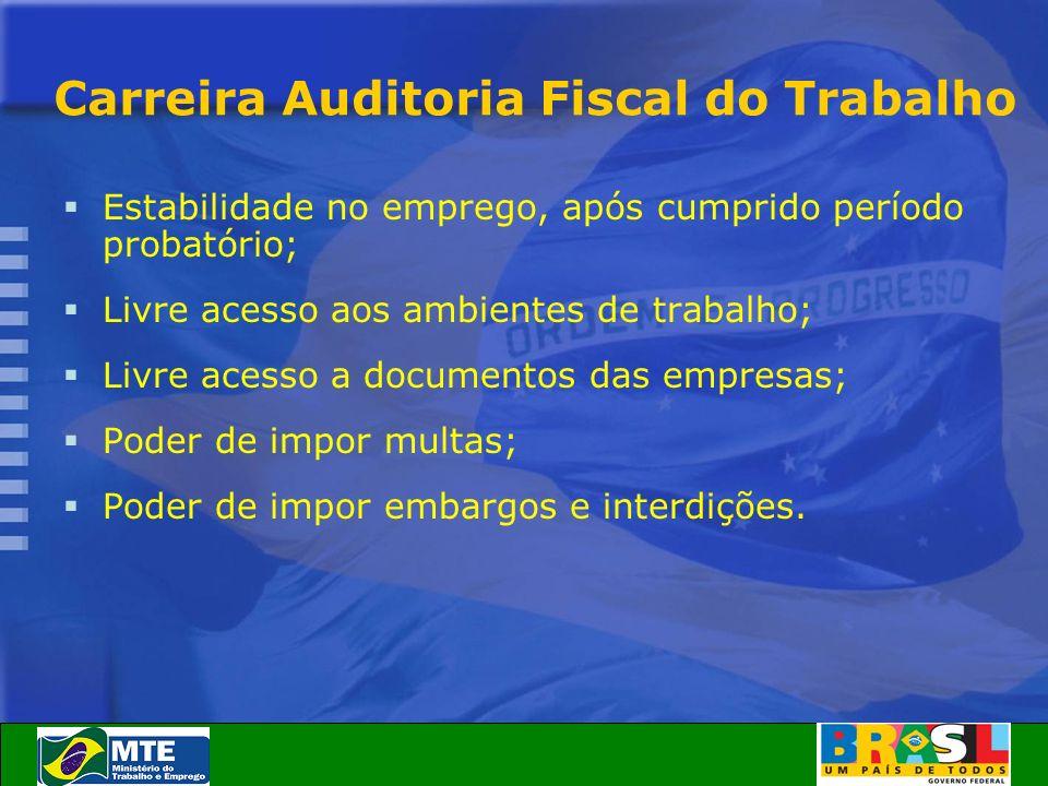 Carreira Auditoria Fiscal do Trabalho Estabilidade no emprego, após cumprido período probatório; Livre acesso aos ambientes de trabalho; Livre acesso
