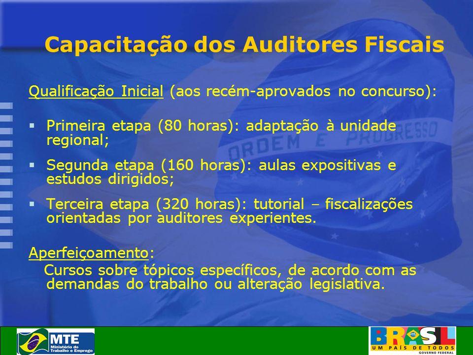 Capacitação dos Auditores Fiscais Qualificação Inicial (aos recém-aprovados no concurso): Primeira etapa (80 horas): adaptação à unidade regional; Seg