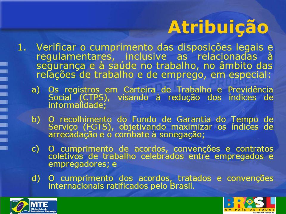 Atribuição 1.Verificar o cumprimento das disposições legais e regulamentares, inclusive as relacionadas à segurança e à saúde no trabalho, no âmbito d