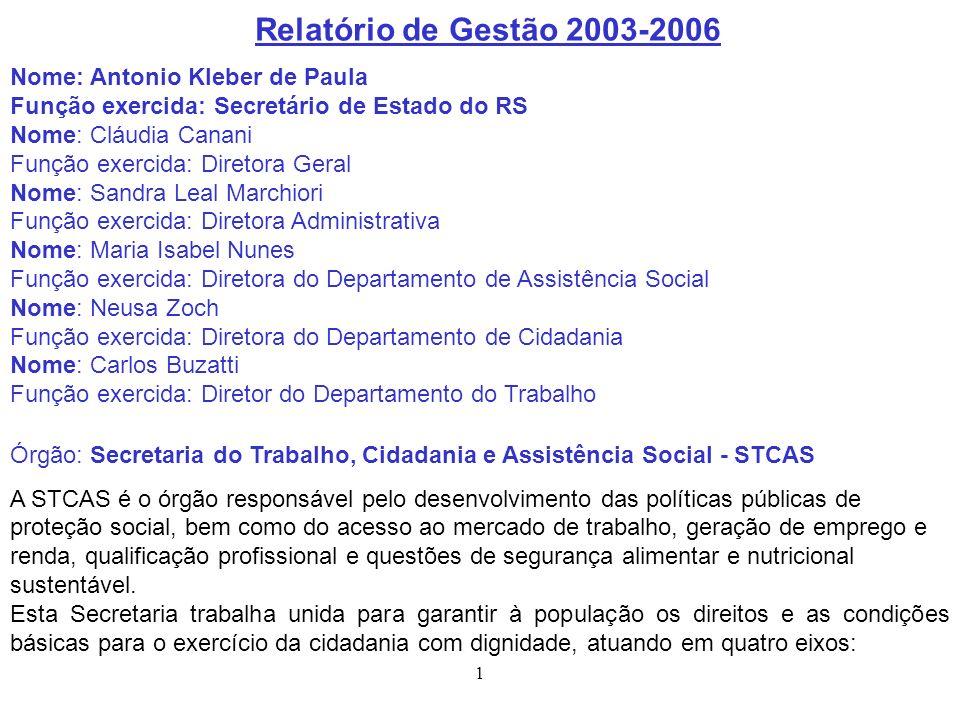 1 Relatório de Gestão 2003-2006 Órgão: Secretaria do Trabalho, Cidadania e Assistência Social - STCAS A STCAS é o órgão responsável pelo desenvolvimen