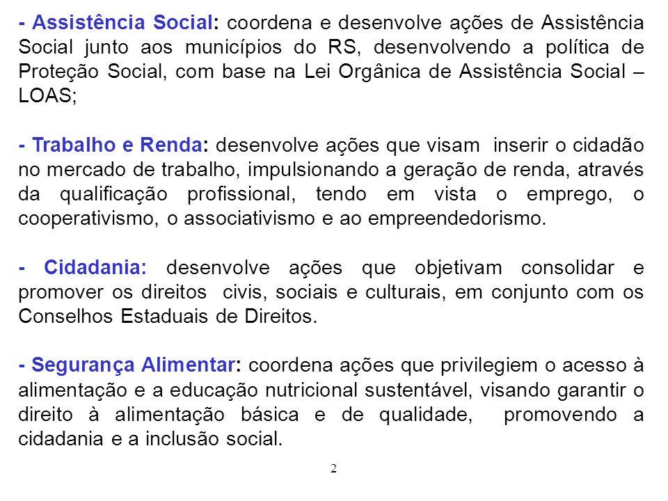 2 - Assistência Social: coordena e desenvolve ações de Assistência Social junto aos municípios do RS, desenvolvendo a política de Proteção Social, com