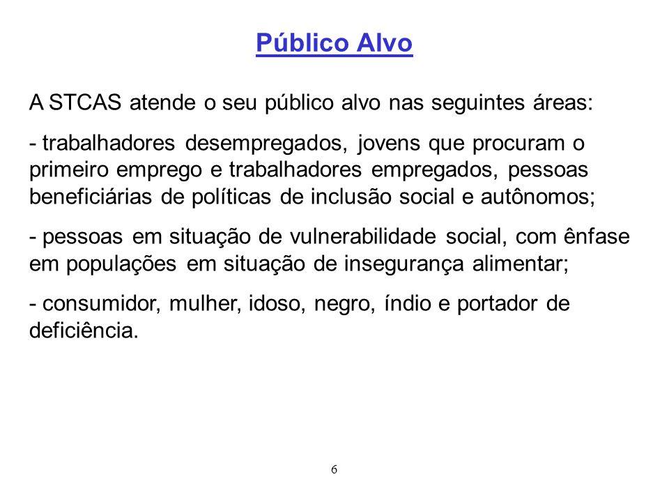 6 Público Alvo A STCAS atende o seu público alvo nas seguintes áreas: - trabalhadores desempregados, jovens que procuram o primeiro emprego e trabalha