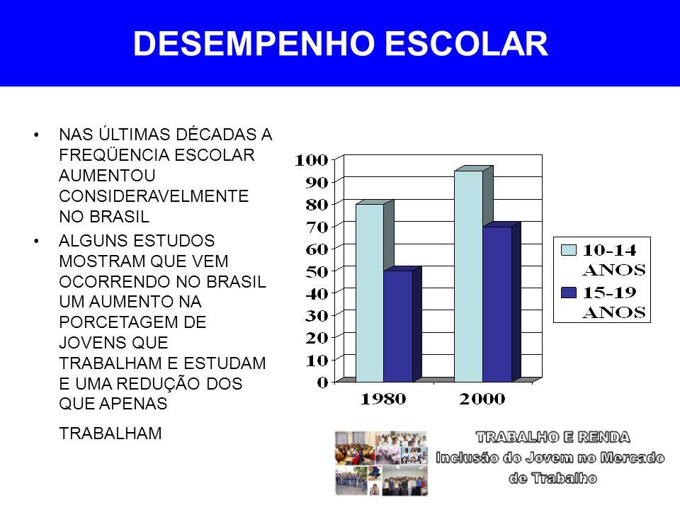 DESEMPENHO ESCOLAR NAS ÚLTIMAS DÉCADAS A FREQÜENCIA ESCOLAR AUMENTOU CONSIDERAVELMENTE NO BRASIL ALGUNS ESTUDOS MOSTRAM QUE VEM OCORRENDO NO BRASIL UM