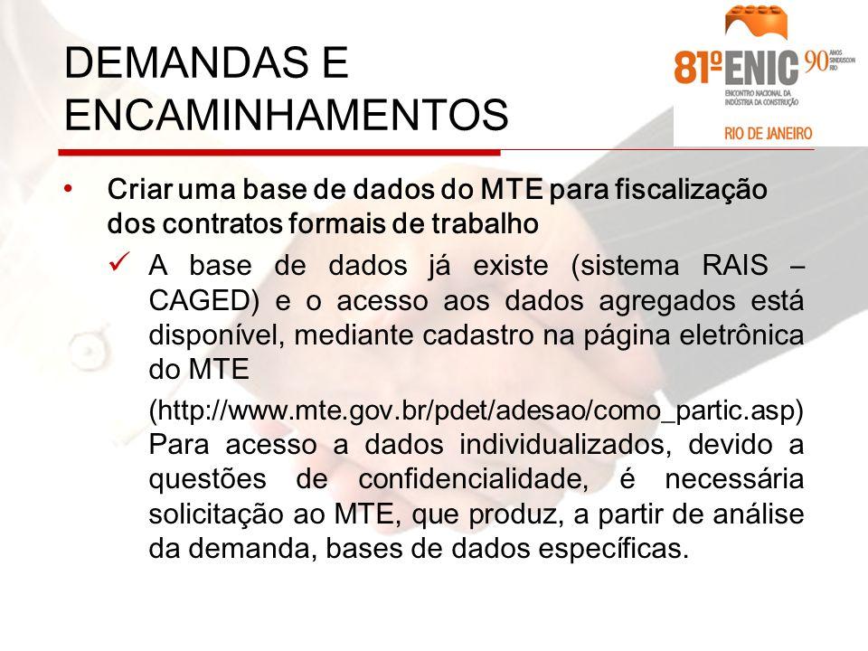 Criar uma base de dados do MTE para fiscalização dos contratos formais de trabalho A base de dados já existe (sistema RAIS – CAGED) e o acesso aos dados agregados está disponível, mediante cadastro na página eletrônica do MTE (http://www.mte.gov.br/pdet/adesao/como_partic.asp) Para acesso a dados individualizados, devido a questões de confidencialidade, é necessária solicitação ao MTE, que produz, a partir de análise da demanda, bases de dados específicas.