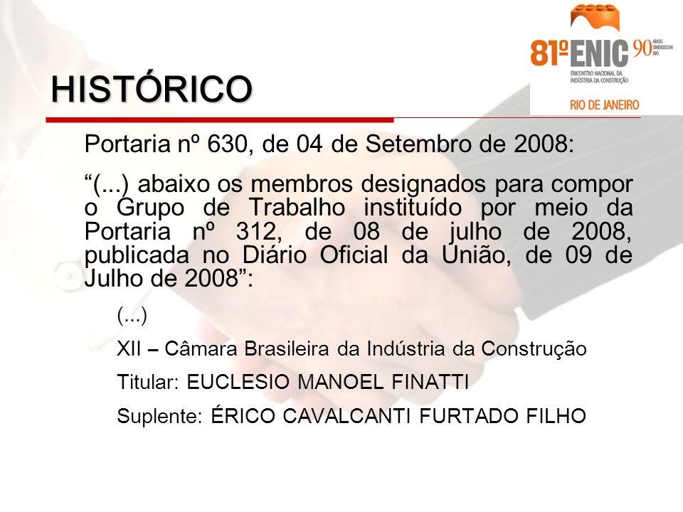 HISTÓRICO Portaria nº 630, de 04 de Setembro de 2008: (...) abaixo os membros designados para compor o Grupo de Trabalho instituído por meio da Portaria nº 312, de 08 de julho de 2008, publicada no Diário Oficial da União, de 09 de Julho de 2008: (...) XII – Câmara Brasileira da Indústria da Construção Titular: EUCLESIO MANOEL FINATTI Suplente: ÉRICO CAVALCANTI FURTADO FILHO