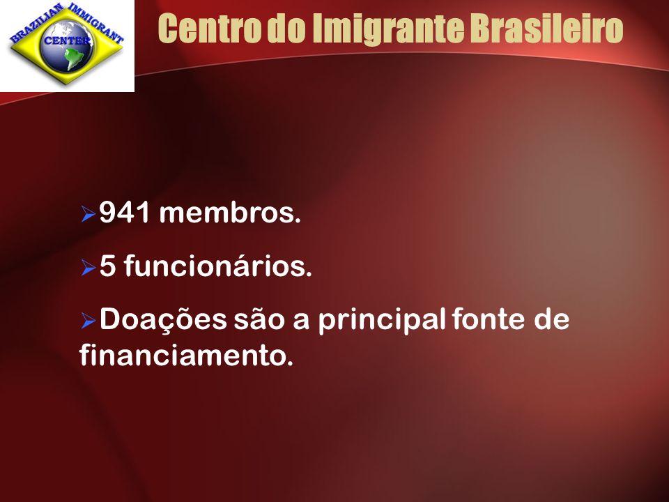 Centro do Imigrante Brasileiro 941 membros. 5 funcionários. Doações são a principal fonte de financiamento.