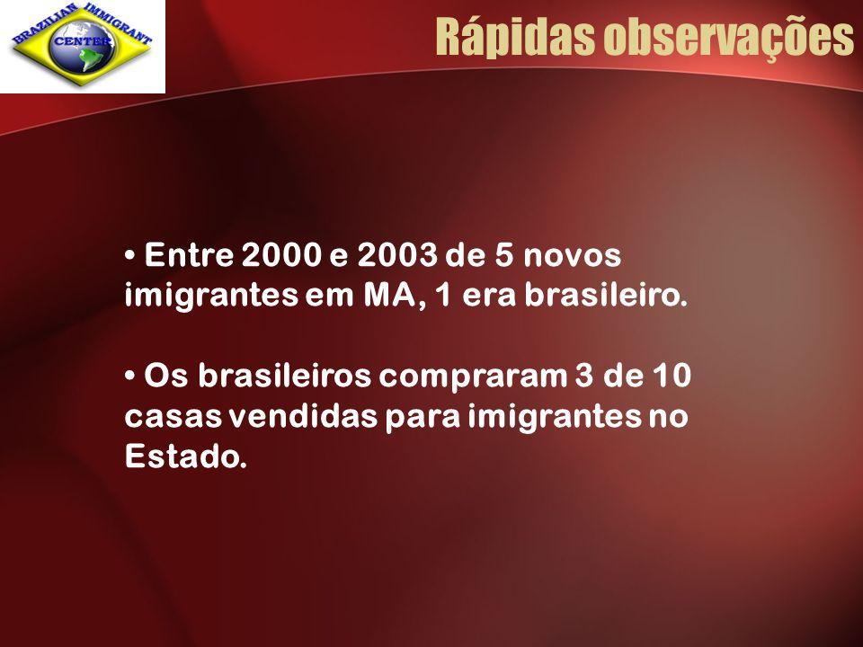 Rápidas observações Entre 2000 e 2003 de 5 novos imigrantes em MA, 1 era brasileiro. Os brasileiros compraram 3 de 10 casas vendidas para imigrantes n