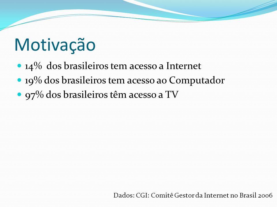 Motivação 14% dos brasileiros tem acesso a Internet 19% dos brasileiros tem acesso ao Computador 97% dos brasileiros têm acesso a TV Dados: CGI: Comit