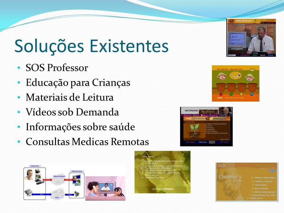 Soluções Existentes SOS Professor Educação para Crianças Materiais de Leitura Vídeos sob Demanda Informações sobre saúde Consultas Medicas Remotas