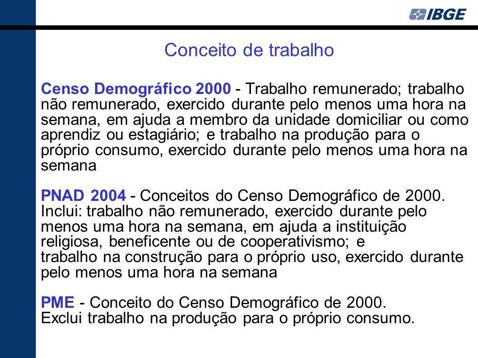 PESQUISA NACIONAL POR AMOSTRA DE DOMICÍLIOS - PNAD