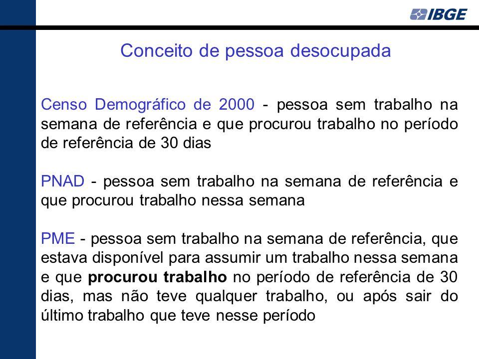 Fontes: Instituto Brasileiro de Geografia e Estatística e Banco Central do Brasil Tasa Interés