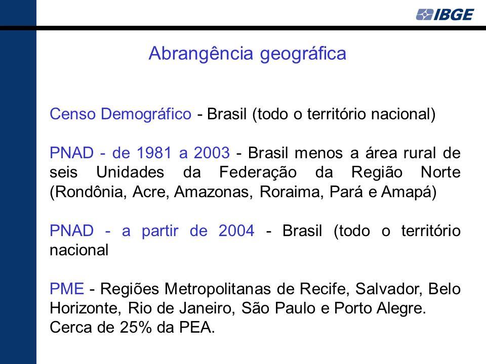Níveis de divulgação Censo Demográfico de 2000 - Brasil, Grandes Regiões, Unidades da Federação e Municípios PNAD - Brasil, Grandes Regiões, Unidades da Federação e 9 Regiões Metropolitanas PME - 6 Regiões metropolitanas