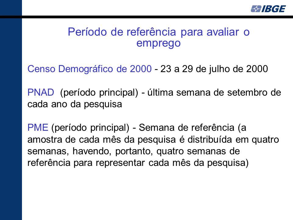 Período de referência para avaliar a procura de trabalho Censo Demográfico de 2000 - 30 de junho a 29 de julho de 2000 PNAD - última semana de setembro de cada ano da pesquisa PME - Semana de referência para desemprego.