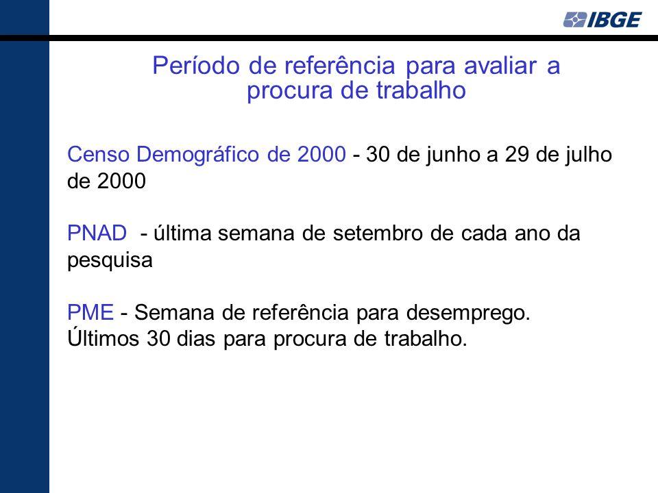 Época de coleta das Informações Censo Demográfico de 2000 - agosto a novembro de 2000 PNAD - outubro a meados de dezembro de cada ano da pesquisa PME - semana seguinte à de referência