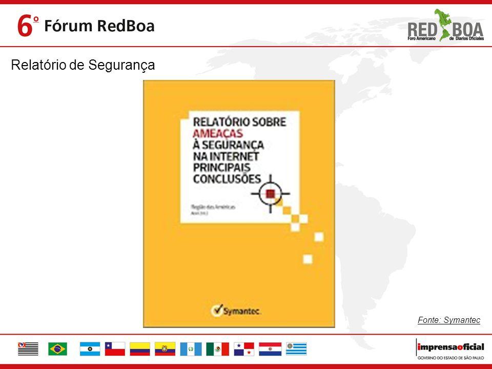 Relatório de Segurança Fonte: Symantec