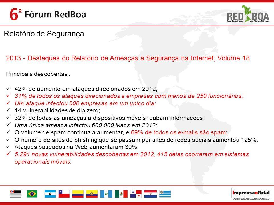 Relatório de Segurança 2013 - Destaques do Relatório de Ameaças à Segurança na Internet, Volume 18 Principais descobertas : 42% de aumento em ataques