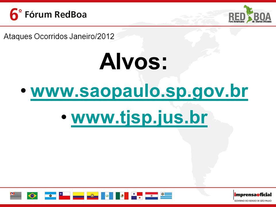 Ataques Ocorridos Janeiro/2012 Alvos: www.saopaulo.sp.gov.br www.tjsp.jus.br