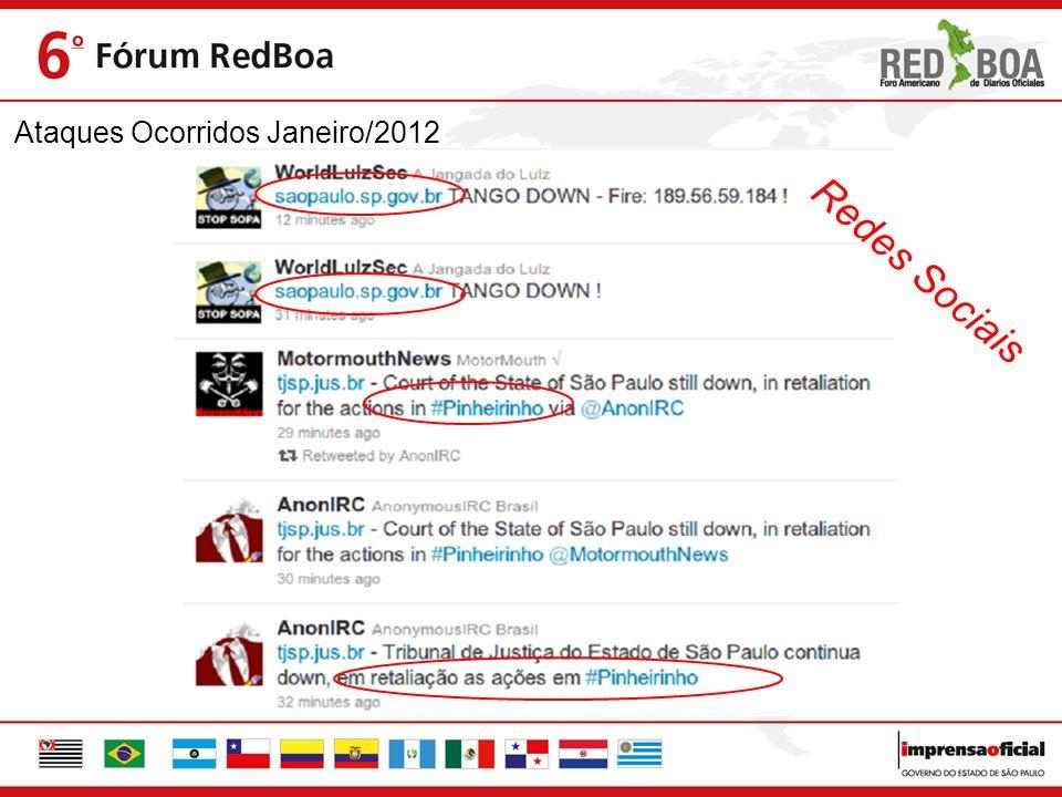 Ataques Ocorridos Janeiro/2012 Redes Sociais