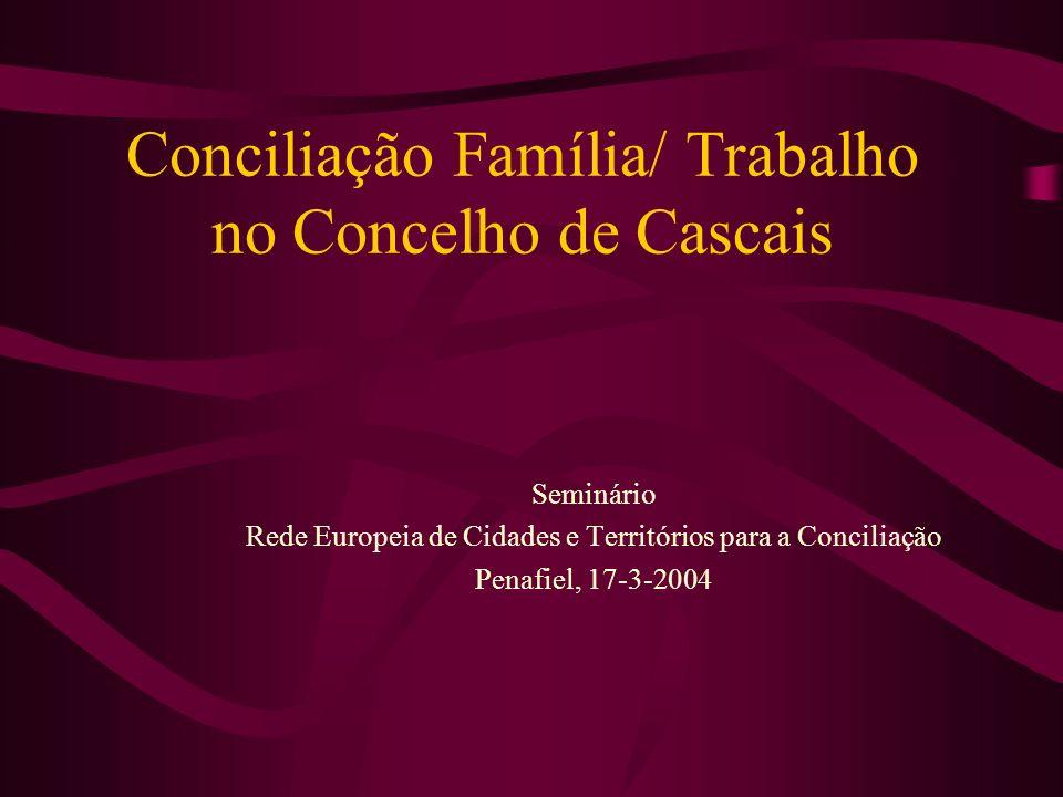 Conciliação Família/ Trabalho no Concelho de Cascais Seminário Rede Europeia de Cidades e Territórios para a Conciliação Penafiel, 17-3-2004