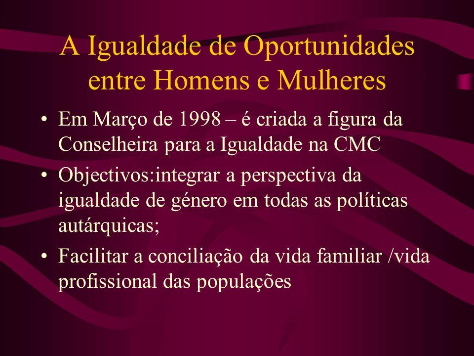 A Igualdade de Oportunidades entre Homens e Mulheres Em Março de 1998 – é criada a figura da Conselheira para a Igualdade na CMC Objectivos:integrar a perspectiva da igualdade de género em todas as políticas autárquicas; Facilitar a conciliação da vida familiar /vida profissional das populações