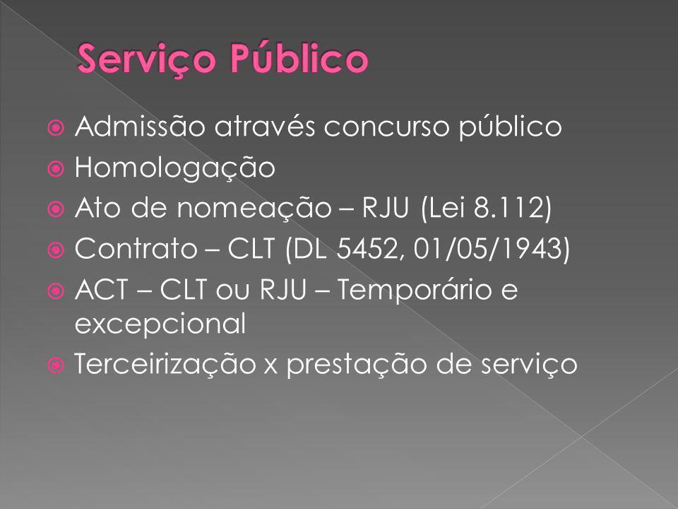 Admissão através concurso público Homologação Ato de nomeação – RJU (Lei 8.112) Contrato – CLT (DL 5452, 01/05/1943) ACT – CLT ou RJU – Temporário e e