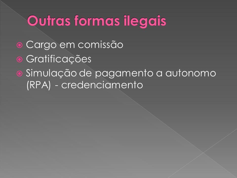 Cargo em comissão Gratificações Simulação de pagamento a autonomo (RPA) - credenciamento