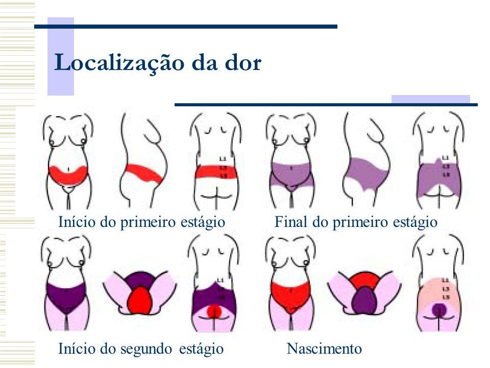 Localização da dor Início do primeiro estágioFinal do primeiro estágio NascimentoInício do segundo estágio