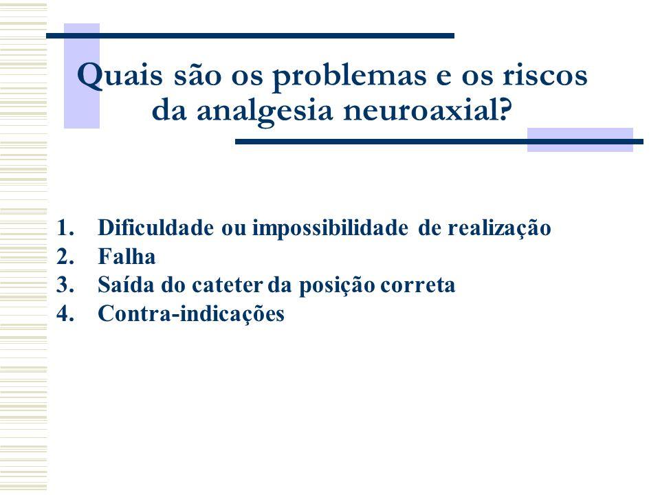 Quais são os problemas e os riscos da analgesia neuroaxial? 1.Dificuldade ou impossibilidade de realização 2.Falha 3.Saída do cateter da posição corre