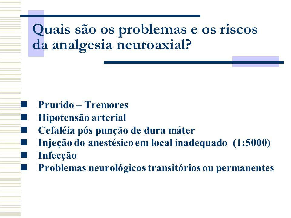 Prurido – Tremores Hipotensão arterial Cefaléia pós punção de dura máter Injeção do anestésico em local inadequado (1:5000) Infecção Problemas neuroló