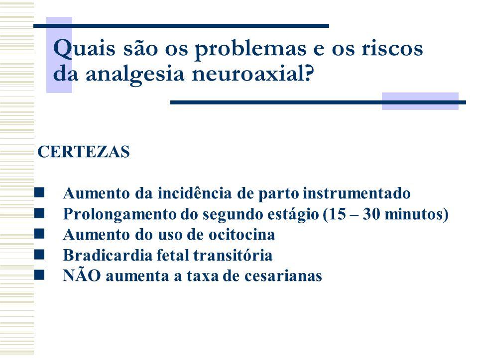 CERTEZAS Aumento da incidência de parto instrumentado Prolongamento do segundo estágio (15 – 30 minutos) Aumento do uso de ocitocina Bradicardia fetal