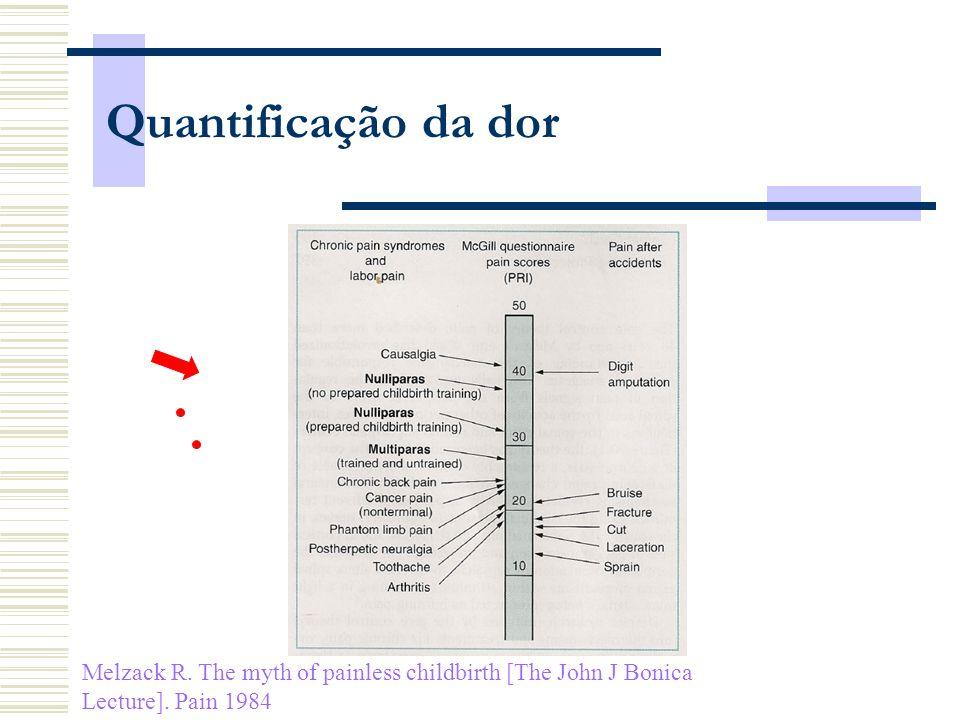 Quantificação da dor Melzack R. The myth of painless childbirth [The John J Bonica Lecture]. Pain 1984