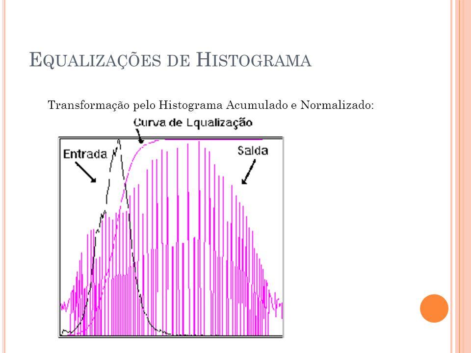 E QUALIZAÇÕES DE H ISTOGRAMA Transformação pelo Histograma Acumulado e Normalizado: