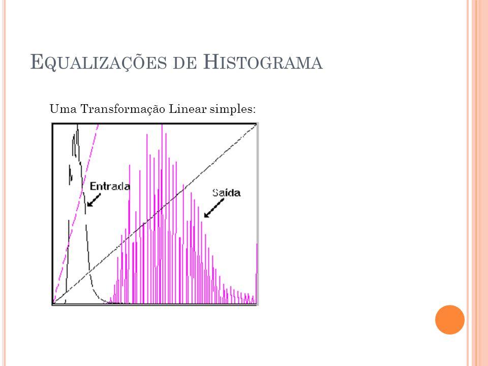 E QUALIZAÇÕES DE H ISTOGRAMA Uma Transformação Linear simples: